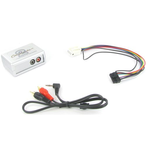 Connects2 Aux Interface Adaptor For Audi - CTVADX002