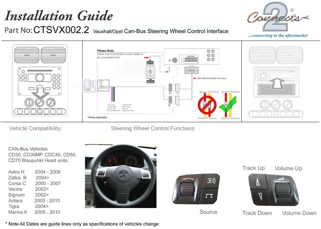 CTSVX002.2 Vauxhall Quadlock Steering Wheel Interface Stalk ...