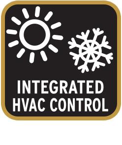 Integrated HVAC Control
