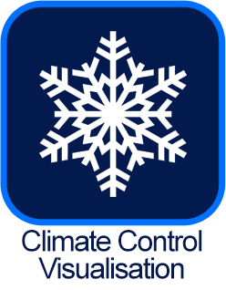 Climate Control Visualisation