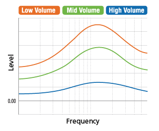 JVC-Sound-optimisation-Volume-link
