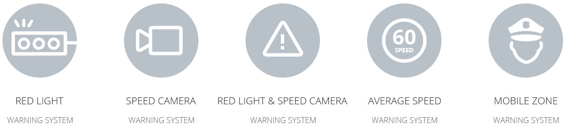 Thinkware-f200pro-dashcam-features-safety-camera-alert