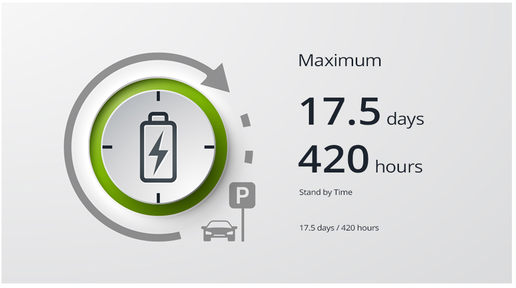 Thinkware-F790_Energy_Saving_Parking_Mode