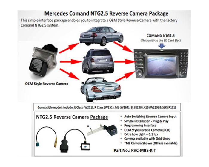 BRAND Mercedes R class W251 original rear view camera for Comand NTG 2 2 5