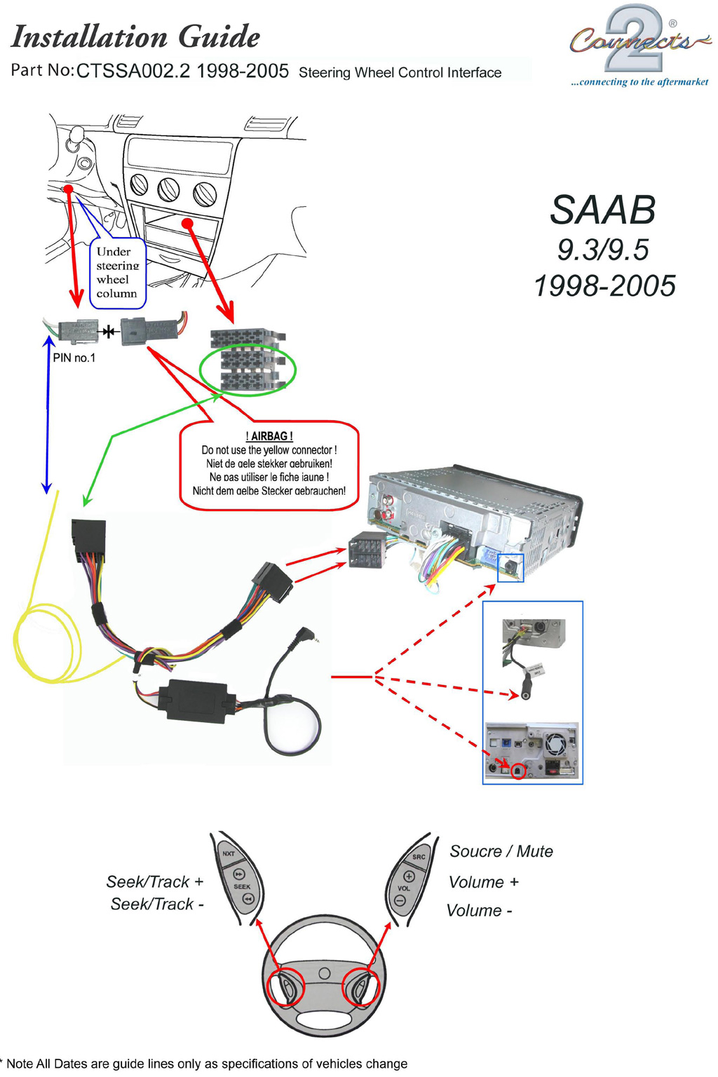 Connects2 Steering Wheel  Stalk Interface For Saab