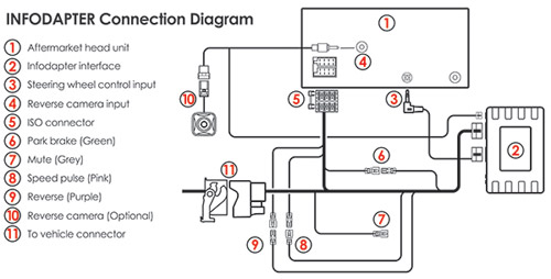 Installation Manual Use Xtrons on direct tv setup diagram, direct tv hook up diagram, vizio tv connection diagram, dvd lens diagram, dvd parts diagram, tv dvd cable box diagram, dvd computer diagram, dish receiver hook up diagram,