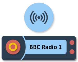DAB Radio Stations